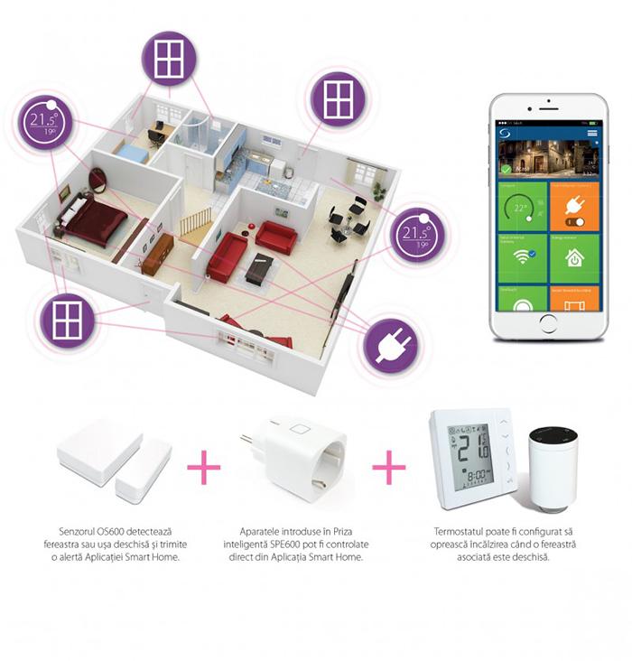 casa inteligenta control prin internet cu salus it600. Poza 22