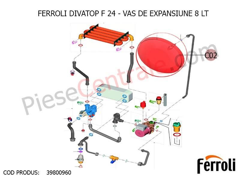 Poza Vas expansiune centrala termica Ferroli Divatop F 24