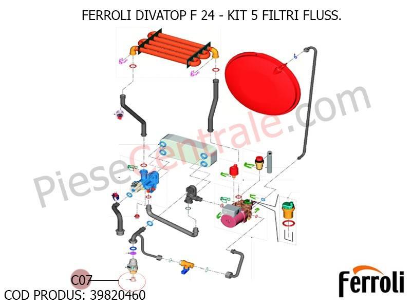 Poza Kit Fluxostat centrala termica Ferroli Divatop F 24