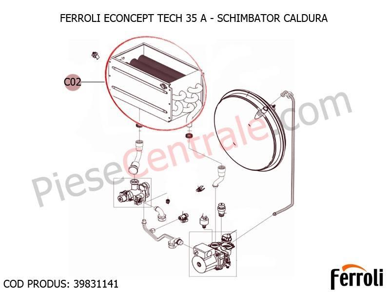Poza Schimbator caldura centrala termica Ferroli Econcept Tech