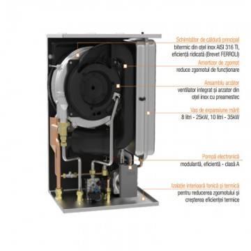Poza Structura interna centrala termica in condensare Ferroli BLUEHELIX PRO
