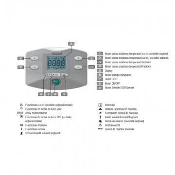 Poza Display centrala termica in condensare Ferroli Energy Top WF