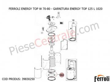Poza Garnitura 125 L 1020 centrale termice Ferroli Energy Top W 70-80