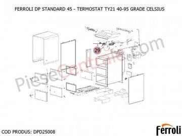 Poza Termostat TY21 40-95 GRADE CELSIUS centrala pe lemne Ferroli DP Standard